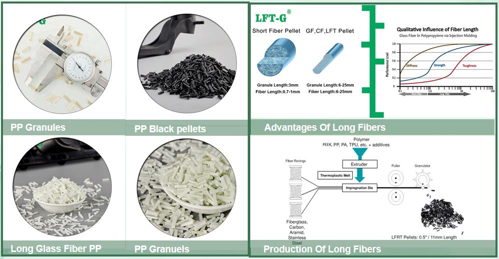 virgin polypropylene pellet pp recycle granules pp UV resistance